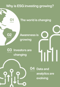 Why is ESG investing growing?