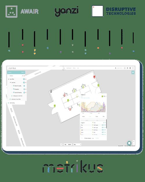 Smart Building Starter Kit sensors