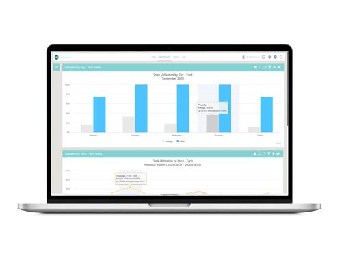 occupancy monitoring charts
